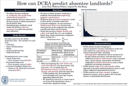 infographic for Can the DCRA use data to better predict landlords who neglect property maintenance allowing them to combat this problem more efficiently?