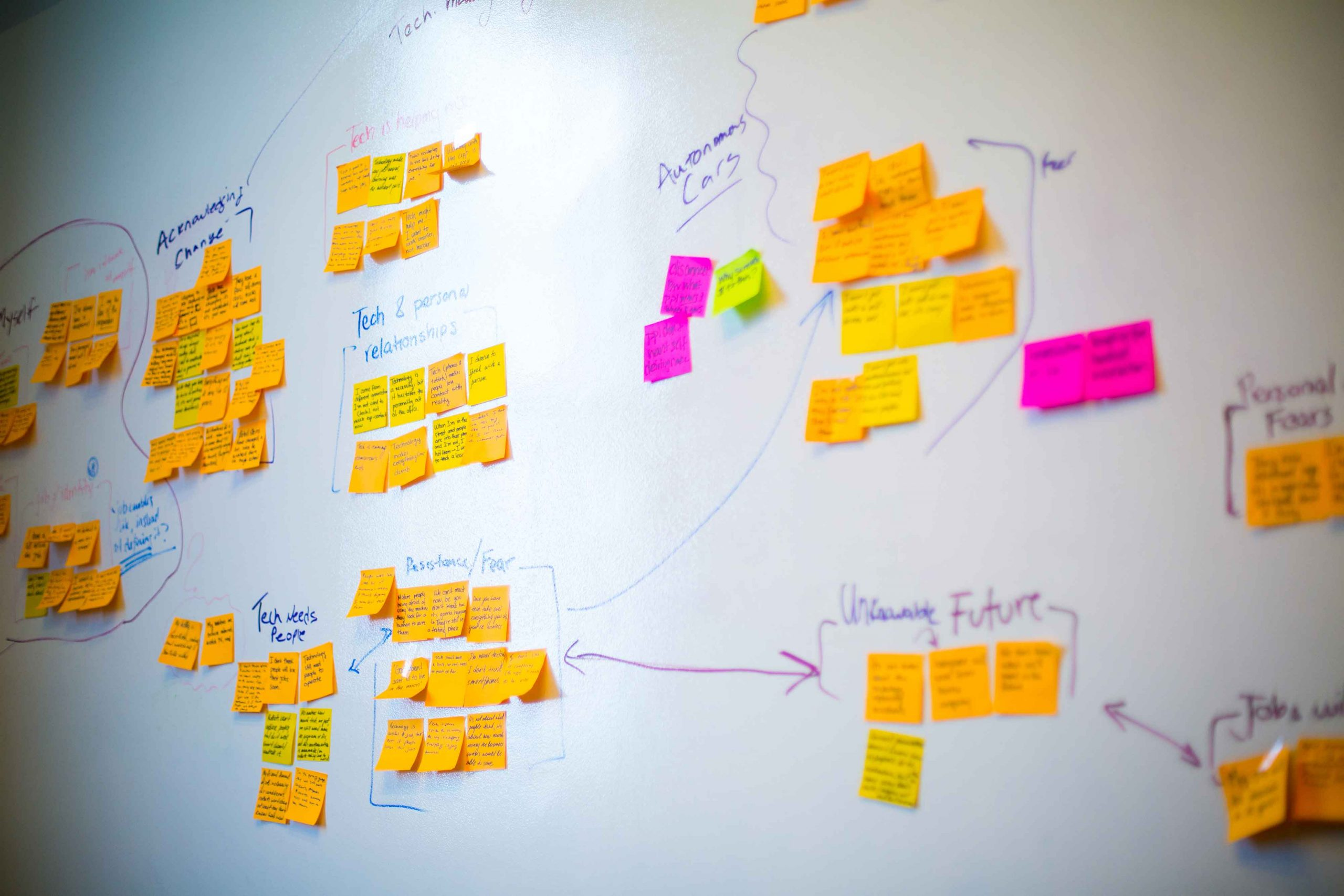 Post-It Notes on a Whiteboard - Mapping Out Ideas